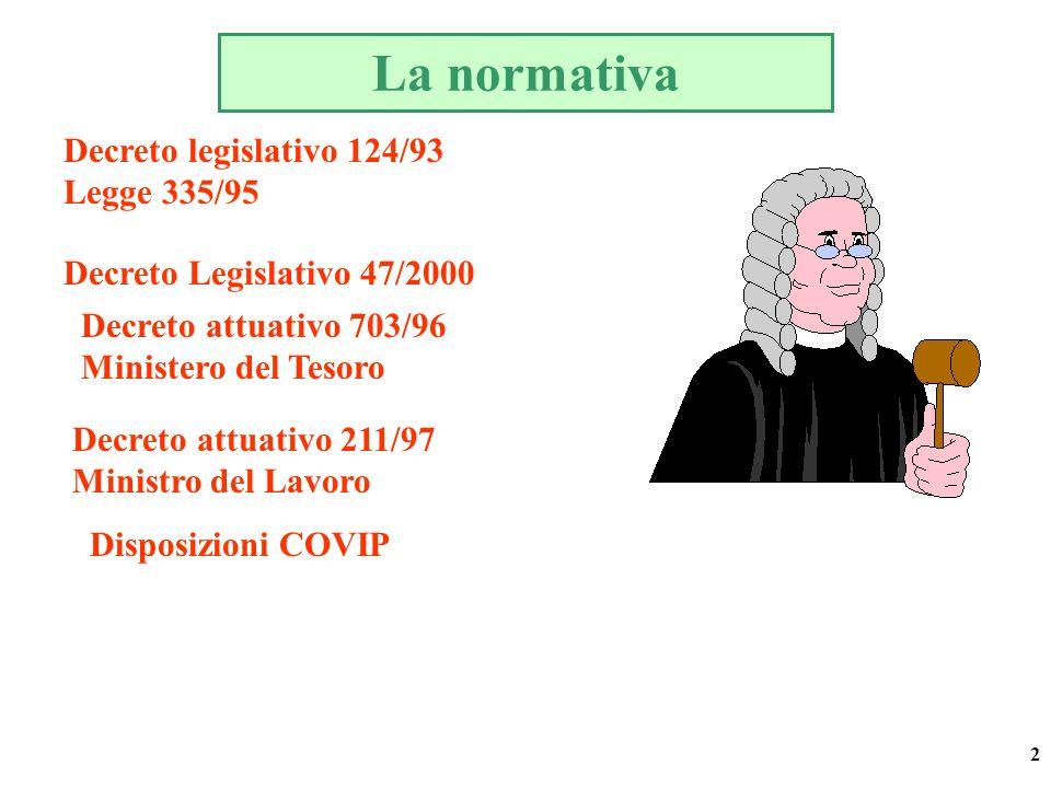 2 La normativa Decreto Legislativo 47/2000 Decreto attuativo 703/96 Ministero del Tesoro Disposizioni COVIP Decreto legislativo 124/93 Legge 335/95 Decreto attuativo 211/97 Ministro del Lavoro