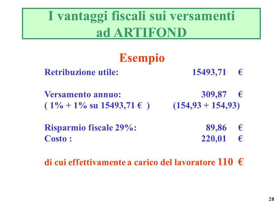 28 I vantaggi fiscali sui versamenti ad ARTIFOND Esempio Retribuzione utile: 15493,71 Versamento annuo: 309,87 ( 1% + 1% su 15493,71 ) (154,93 + 154,9