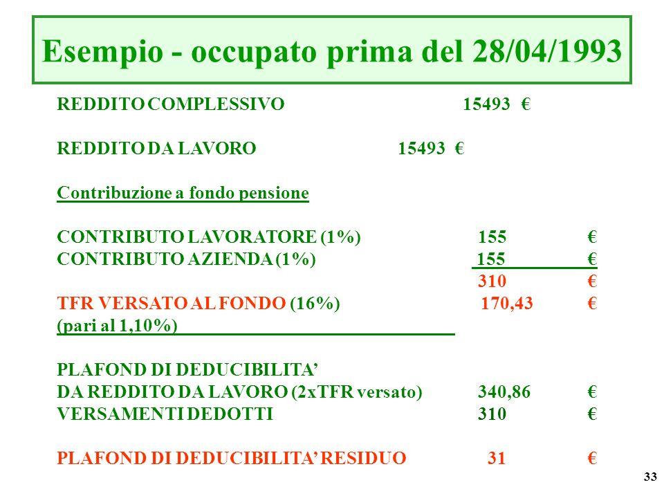 33 Esempio - occupato prima del 28/04/1993 REDDITO COMPLESSIVO 15493 REDDITO DA LAVORO 15493 Contribuzione a fondo pensione CONTRIBUTO LAVORATORE (1%) 155 CONTRIBUTO AZIENDA (1%) 155 310 TFR VERSATO AL FONDO (16%) 170,43 (pari al 1,10%) PLAFOND DI DEDUCIBILITA DA REDDITO DA LAVORO (2xTFR versato) 340,86 VERSAMENTI DEDOTTI 310 PLAFOND DI DEDUCIBILITA RESIDUO 31
