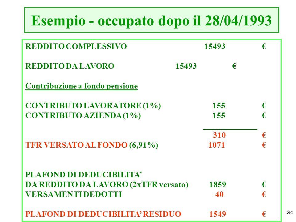 34 Esempio - occupato dopo il 28/04/1993 REDDITO COMPLESSIVO 15493 REDDITO DA LAVORO 15493 Contribuzione a fondo pensione CONTRIBUTO LAVORATORE (1%) 155 CONTRIBUTO AZIENDA (1%) 155 _____________ 310 TFR VERSATO AL FONDO (6,91%) 1071 PLAFOND DI DEDUCIBILITA DA REDDITO DA LAVORO (2xTFR versato) 1859 VERSAMENTI DEDOTTI 40 PLAFOND DI DEDUCIBILITA RESIDUO 1549
