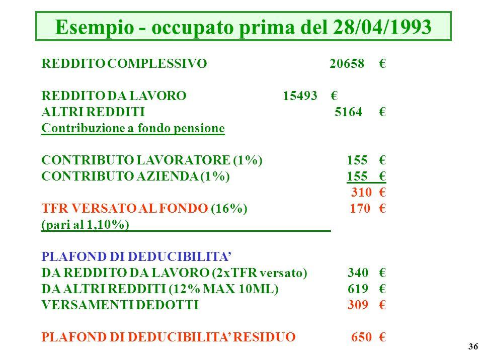 36 Esempio - occupato prima del 28/04/1993 REDDITO COMPLESSIVO 20658 REDDITO DA LAVORO15493 ALTRI REDDITI 5164 Contribuzione a fondo pensione CONTRIBUTO LAVORATORE (1%) 155 CONTRIBUTO AZIENDA (1%) 155 310 TFR VERSATO AL FONDO (16%) 170 (pari al 1,10%) PLAFOND DI DEDUCIBILITA DA REDDITO DA LAVORO (2xTFR versato) 340 DA ALTRI REDDITI (12% MAX 10ML) 619 VERSAMENTI DEDOTTI 309 PLAFOND DI DEDUCIBILITA RESIDUO 650