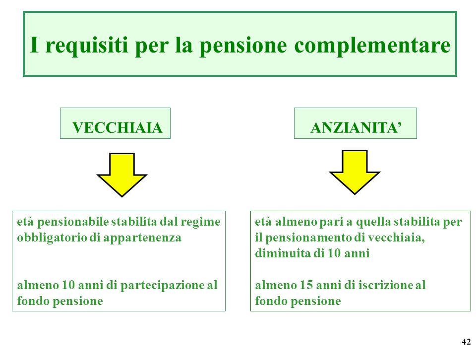 42 età pensionabile stabilita dal regime obbligatorio di appartenenza almeno 10 anni di partecipazione al fondo pensione età almeno pari a quella stab