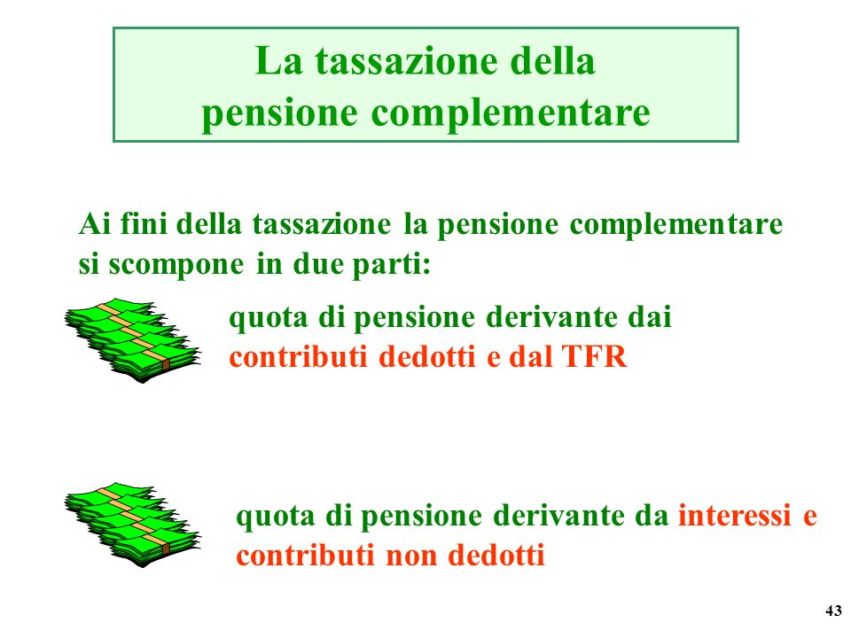 43 La tassazione della pensione complementare Ai fini della tassazione la pensione complementare si scompone in due parti: quota di pensione derivante dai contributi dedotti e dal TFR quota di pensione derivante da interessi e contributi non dedotti