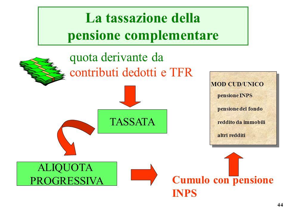 44 La tassazione della pensione complementare pensione INPS pensione del fondo reddito da immobili altri redditi MOD CUD/UNICO TASSATA quota derivante da contributi dedotti e TFR ALIQUOTA PROGRESSIVA Cumulo con pensione INPS