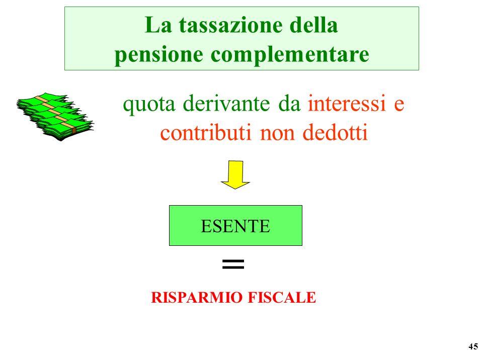 45 La tassazione della pensione complementare ESENTE quota derivante da interessi e contributi non dedotti = RISPARMIO FISCALE