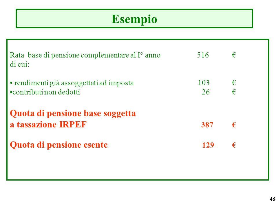 46 Rata base di pensione complementare al I° anno 516 di cui: rendimenti già assoggettati ad imposta 103 contributi non dedotti 26 Quota di pensione base soggetta a tassazione IRPEF 387 Quota di pensione esente 129 Esempio