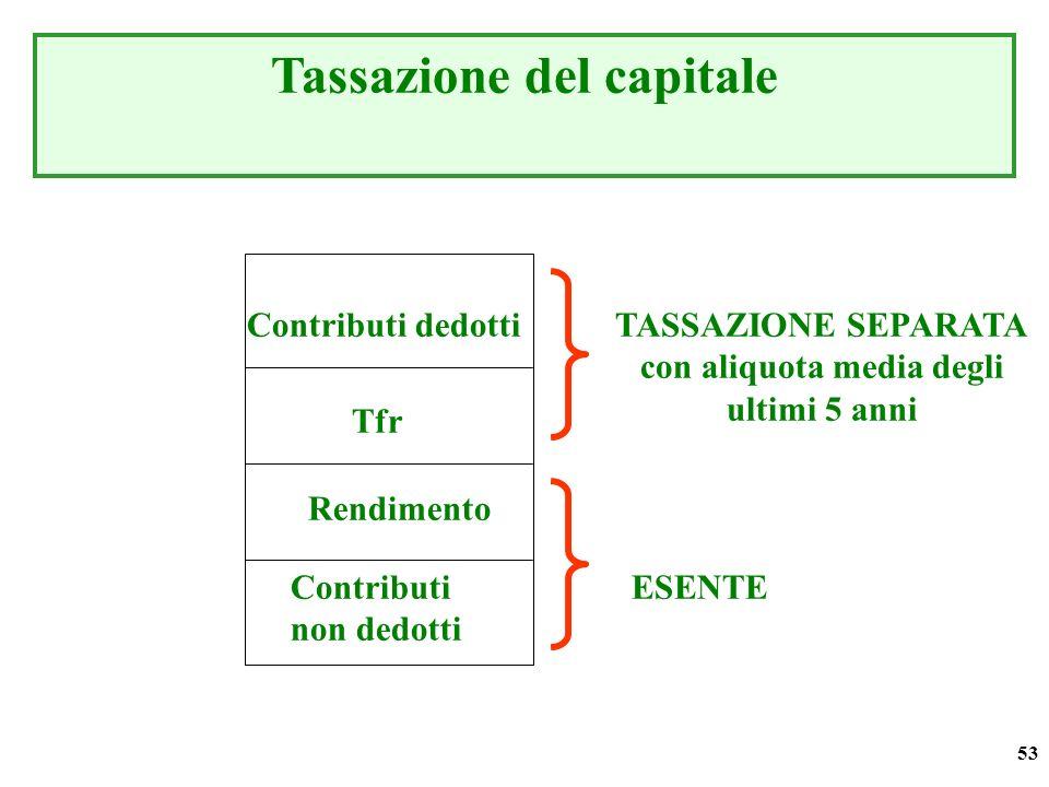 53 Tassazione del capitale Contributi dedotti Tfr Rendimento Contributi non dedotti ESENTE TASSAZIONE SEPARATA con aliquota media degli ultimi 5 anni