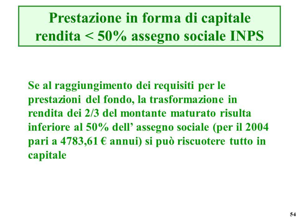 54 Prestazione in forma di capitale rendita < 50% assegno sociale INPS Se al raggiungimento dei requisiti per le prestazioni del fondo, la trasformazione in rendita dei 2/3 del montante maturato risulta inferiore al 50% dell assegno sociale (per il 2004 pari a 4783,61 annui) si può riscuotere tutto in capitale