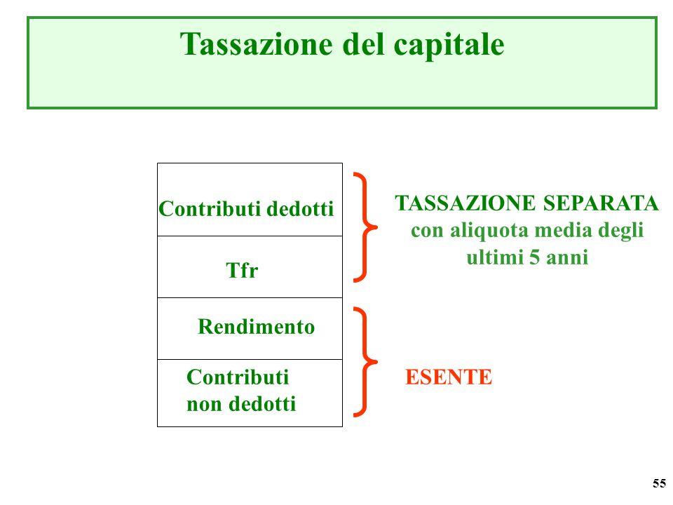 55 Tassazione del capitale Contributi dedotti Tfr Rendimento Contributi non dedotti ESENTE TASSAZIONE SEPARATA con aliquota media degli ultimi 5 anni