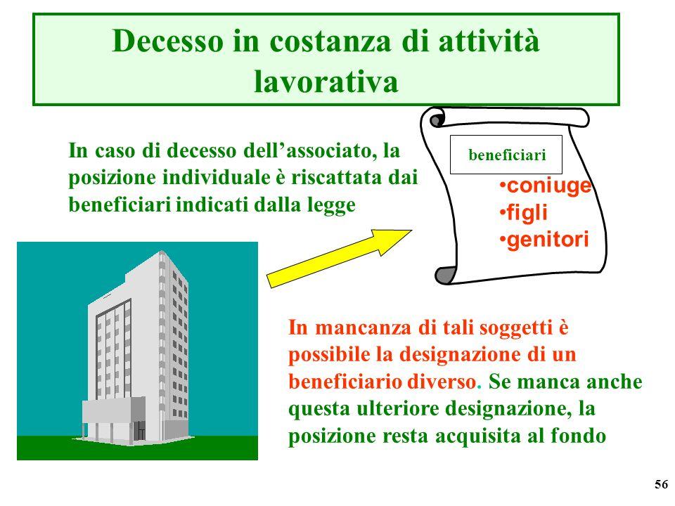 56 In caso di decesso dellassociato, la posizione individuale è riscattata dai beneficiari indicati dalla legge In mancanza di tali soggetti è possibile la designazione di un beneficiario diverso.