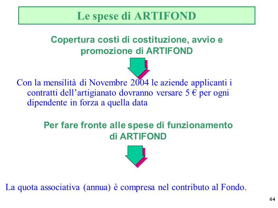 64 Le spese di ARTIFOND Con la mensilità di Novembre 2004 le aziende applicanti i contratti dellartigianato dovranno versare 5 per ogni dipendente in forza a quella data Per fare fronte alle spese di funzionamento di ARTIFOND La quota associativa (annua) è compresa nel contributo al Fondo.