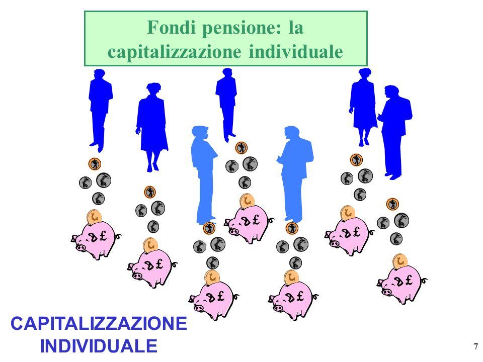 48 Al momento del pensionamento la prestazione può essere riscossa sotto forma di capitale nella misura max del 50% di quanto accantonato Prestazione in forma di capitale 50%