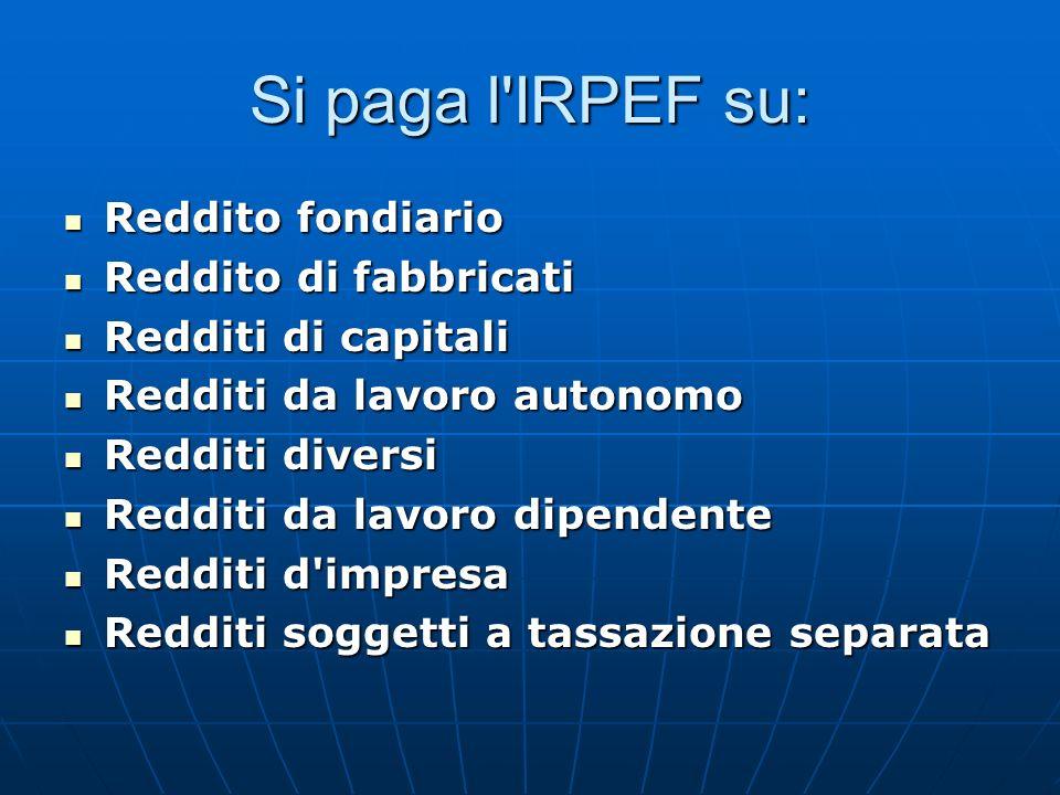 Si paga l'IRPEF su: Reddito fondiario Reddito fondiario Reddito di fabbricati Reddito di fabbricati Redditi di capitali Redditi di capitali Redditi da
