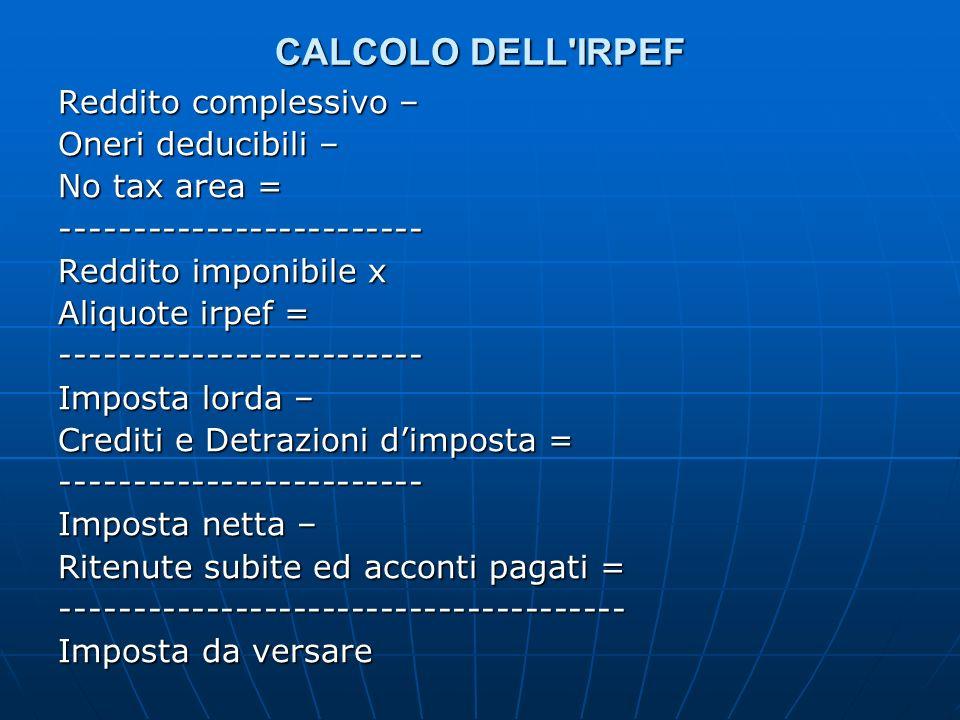 CALCOLO DELL'IRPEF Reddito complessivo – Oneri deducibili – No tax area = ------------------------- Reddito imponibile x Aliquote irpef = ------------