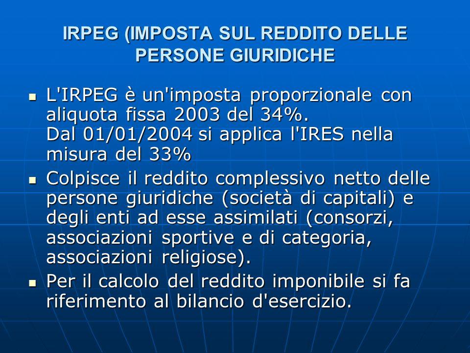IRPEG (IMPOSTA SUL REDDITO DELLE PERSONE GIURIDICHE L'IRPEG è un'imposta proporzionale con aliquota fissa 2003 del 34%. Dal 01/01/2004 si applica l'IR