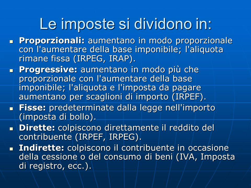 Le imposte si dividono in: Proporzionali: aumentano in modo proporzionale con l'aumentare della base imponibile; l'aliquota rimane fissa (IRPEG, IRAP)