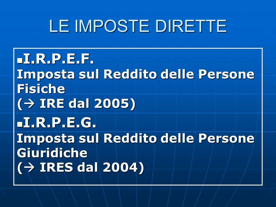 LE IMPOSTE DIRETTE I.R.P.E.F. Imposta sul Reddito delle Persone Fisiche ( IRE dal 2005) I.R.P.E.F. Imposta sul Reddito delle Persone Fisiche ( IRE dal
