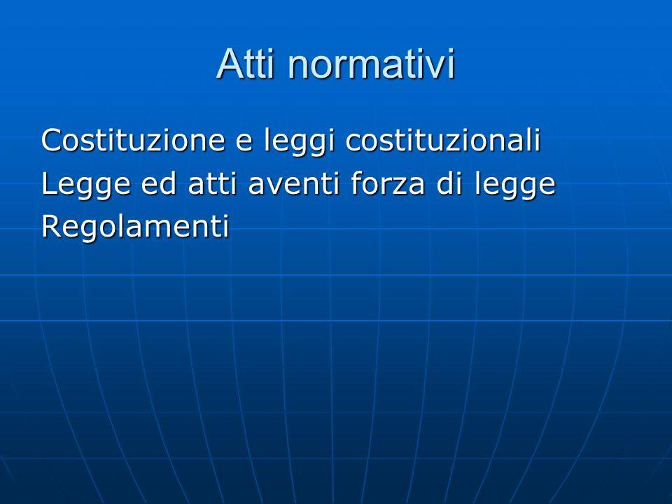 Atti normativi Costituzione e leggi costituzionali Legge ed atti aventi forza di legge Regolamenti