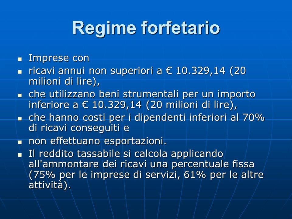 Regime supersemplifcato Imprese Imprese con ricavi annui non superiori a 15.49371 (30 milioni di lire) per le attività di servizi e a 25.822,84 (50 milioni di lire) per le altre attività (es.