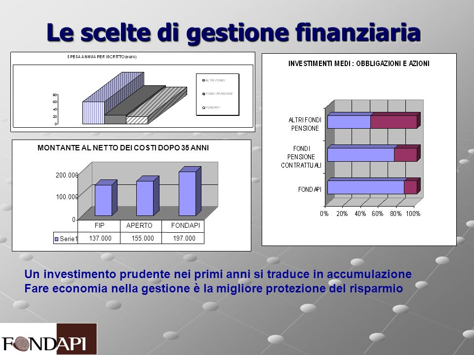 Le scelte di gestione finanziaria Un investimento prudente nei primi anni si traduce in accumulazione Fare economia nella gestione è la migliore prote