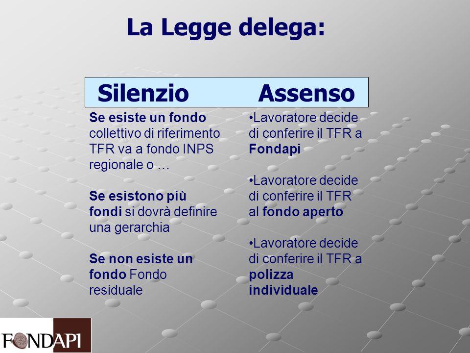 Silenzio Assenso La Legge delega: Se esiste un fondo collettivo di riferimento TFR va a fondo INPS regionale o … Se esistono più fondi si dovrà defini
