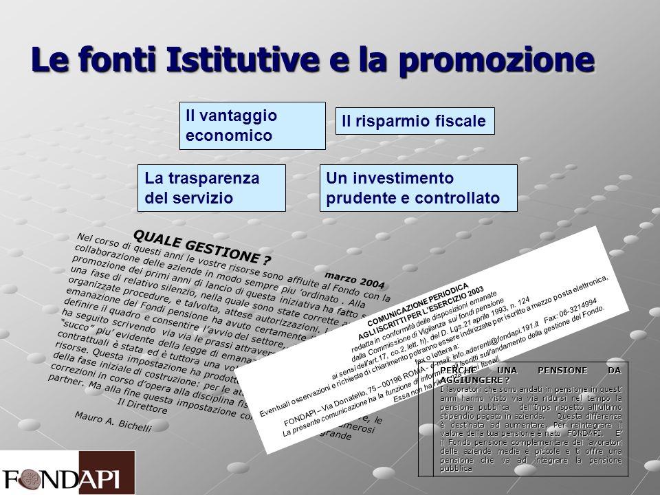 Le fonti Istitutive e la promozione QUALE GESTIONE .
