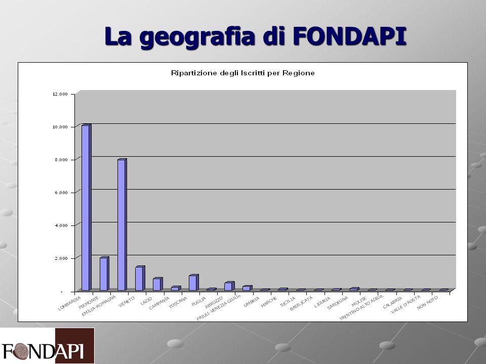 La Lombardia La Lombardia