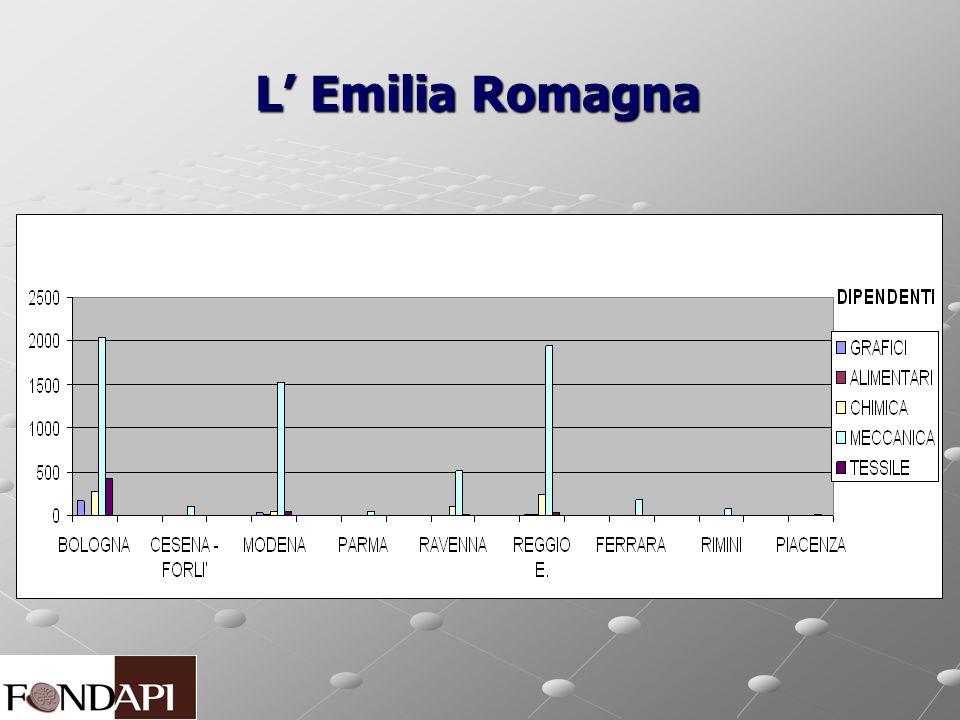 L Emilia Romagna L Emilia Romagna