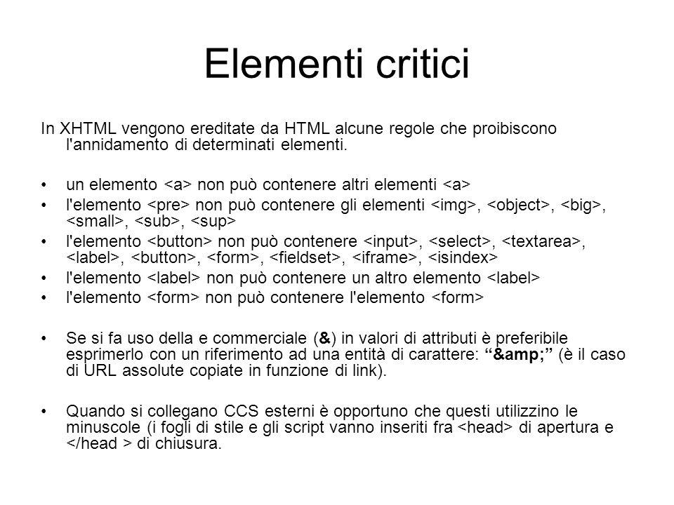 Riferimenti utili XHTML Reference di W3Schools Specifica XHTML1.0 tradotta in italianoSpecifica XHTML1.0 Specifica XHTML 1.1.Specifica XHTML 1.1 Introduzione alla modularizzazione: dal sito del W3CIntroduzione alla modularizzazione Il concetto di namespace in XMLnamespace Lista di elementi strutturali o di blocco dal sito HTML.itLista di elementi strutturali Lista di elementi di presentazione o inline dal sito HTML.itLista di elementi di presentazione