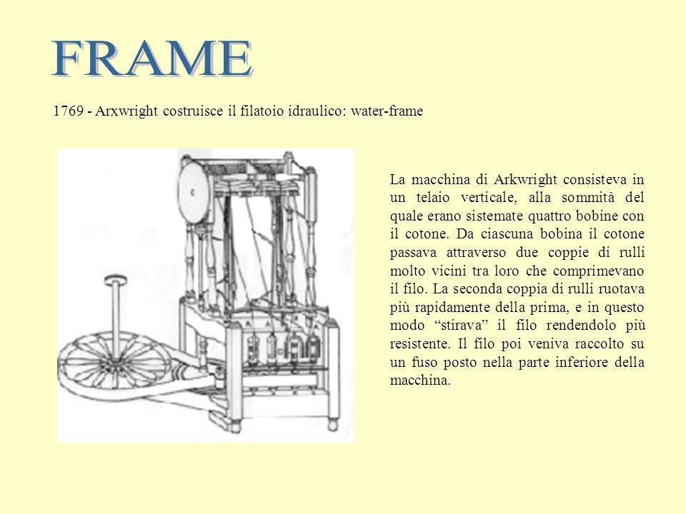 1779 - Crompton costruisce il Mule-Jenny che lavorava con fili sottilissimi e robusti, combinando le migliori caratteristiche dello Spinnig Jenny e del Water Frame.