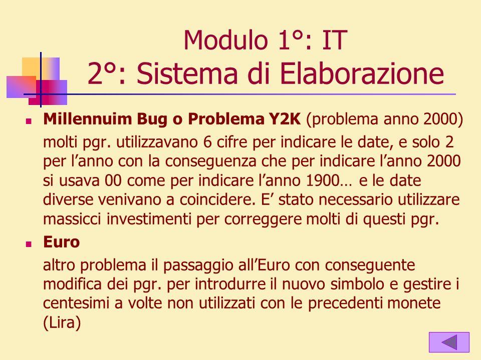 Modulo 1°: IT 2°: Sistema di Elaborazione Millennuim Bug o Problema Y2K (problema anno 2000) molti pgr. utilizzavano 6 cifre per indicare le date, e s