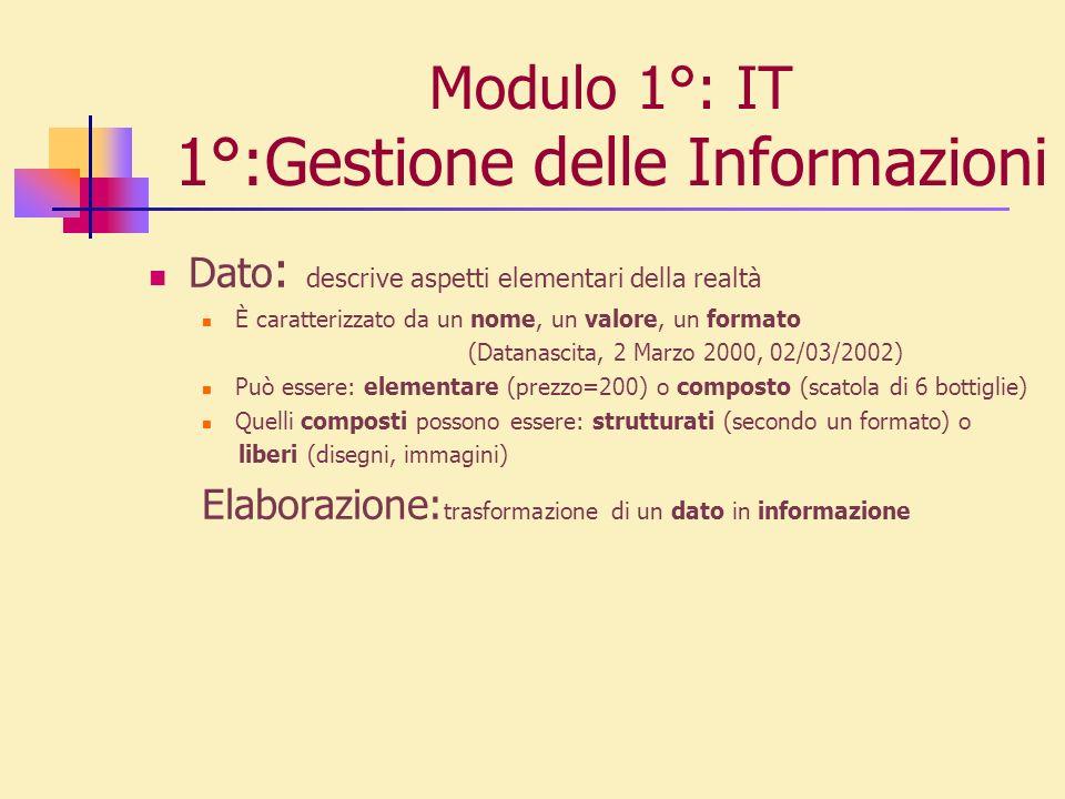 Modulo 1°: IT 1°:Gestione delle Informazioni Dato : descrive aspetti elementari della realtà È caratterizzato da un nome, un valore, un formato (Datan
