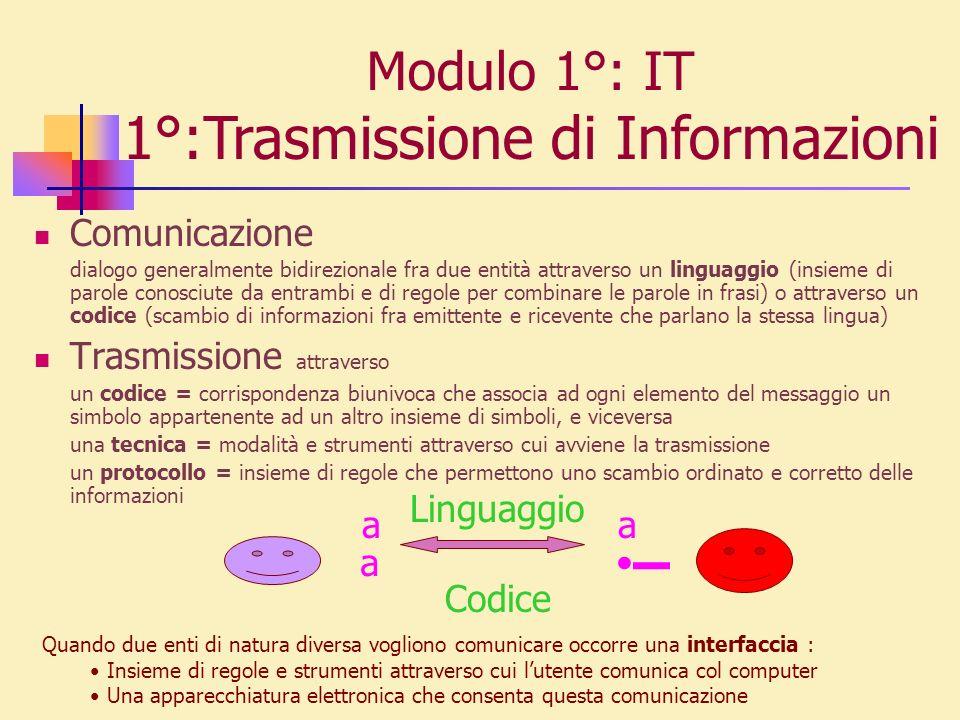 Comunicazione dialogo generalmente bidirezionale fra due entità attraverso un linguaggio (insieme di parole conosciute da entrambi e di regole per com
