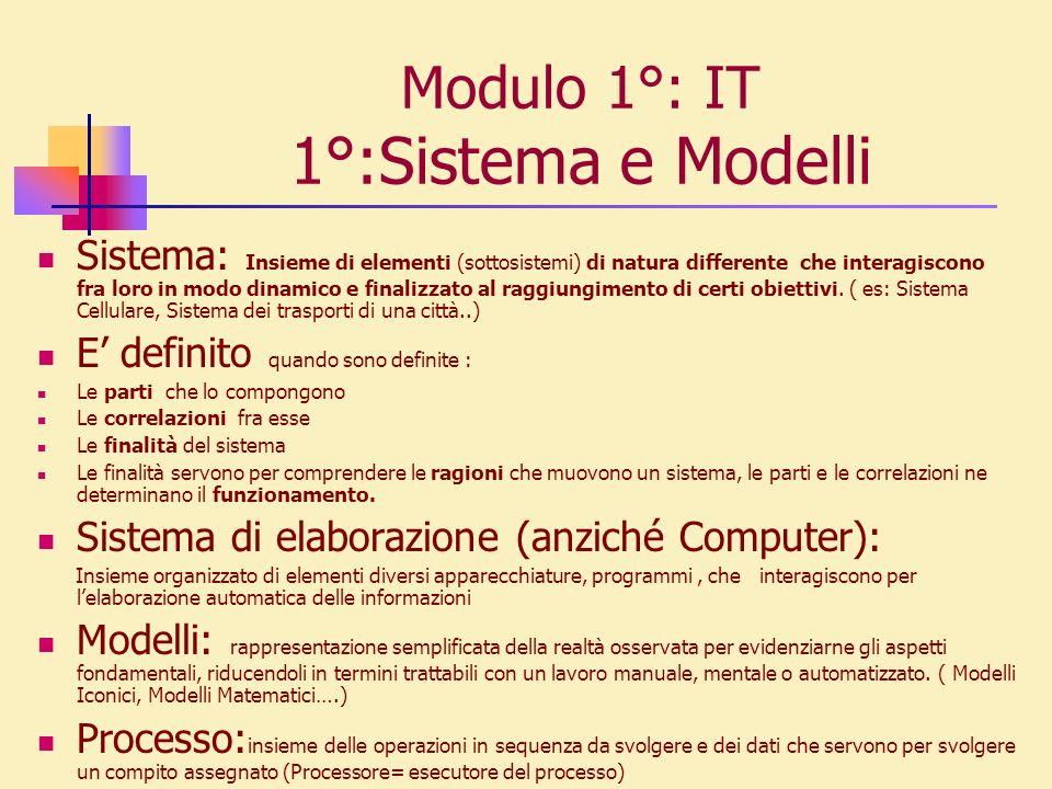 Modulo 1°: IT 2°: Sistema di Elaborazione Sistema di Elaborazione o Computer Insieme di dispositivi diversi in grado di acquisire dati dallesterno (input) dati e algoritmi, e produrre in uscita (output) i risultati.