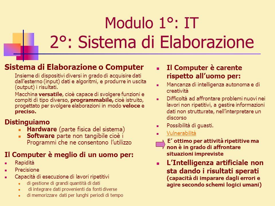 Modulo 1°: IT 2°: Sistema di Elaborazione Sistema di Elaborazione o Computer Insieme di dispositivi diversi in grado di acquisire dati dallesterno (in