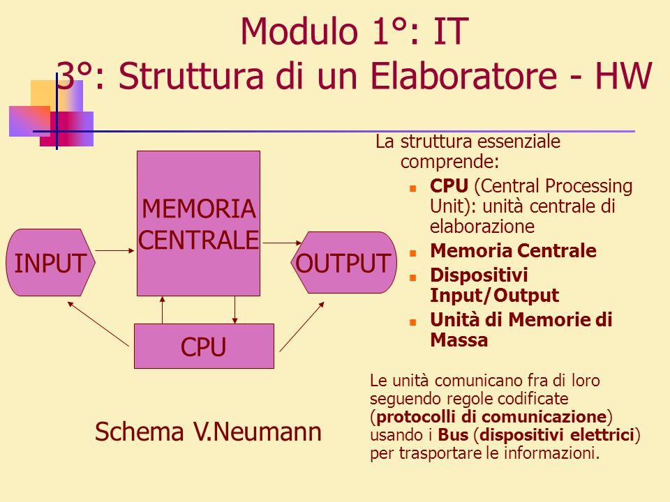 Modulo 1°: IT 3°:Struttura di un Elaboratore HW:Cpu Chip di silicio di integrazione su larga scala(Very Large Scale Integration) Esegue le istruzioni di programmi contenuti in Ram e gestisce le periferiche I/O Microprocessore formato da: ALU (Arithmetic Logic Unit) che esegue le istruzioni logiche ed aritmetiche UC (Control Unit) o U.