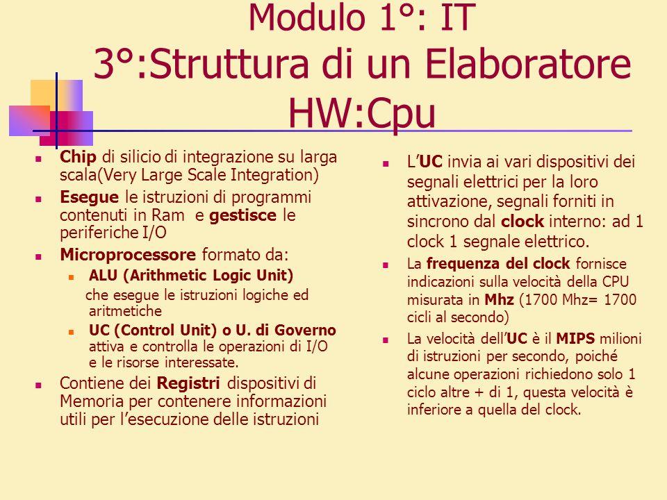 Modulo 1°: IT 3°:Struttura di un Elaboratore HW:Cpu Chip di silicio di integrazione su larga scala(Very Large Scale Integration) Esegue le istruzioni