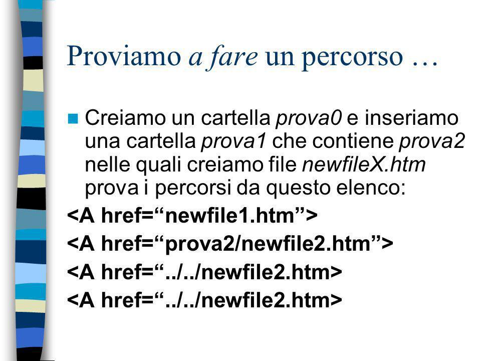 Proviamo a fare un percorso … Creiamo un cartella prova0 e inseriamo una cartella prova1 che contiene prova2 nelle quali creiamo file newfileX.htm prova i percorsi da questo elenco:
