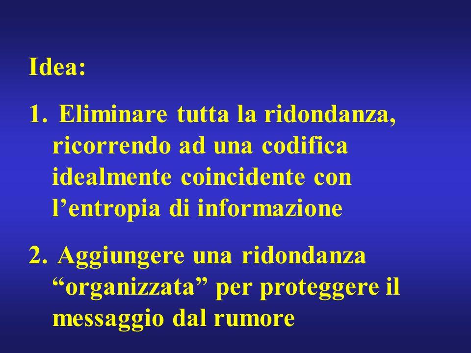 Idea: 1.