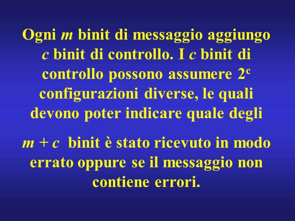 Ogni m binit di messaggio aggiungo c binit di controllo.
