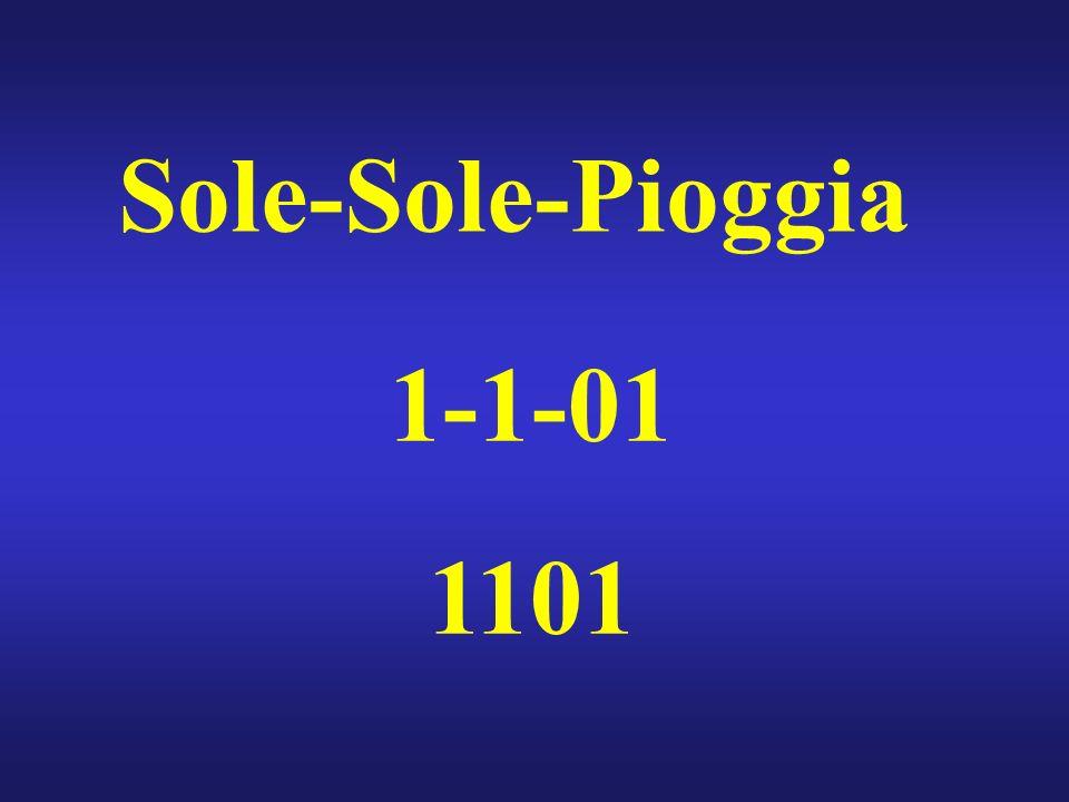 Sole-Sole-Pioggia 1-1-01 1101