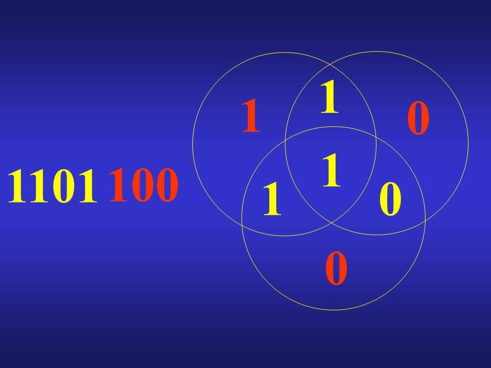 1101 1 1 1 0 1 0 0 100
