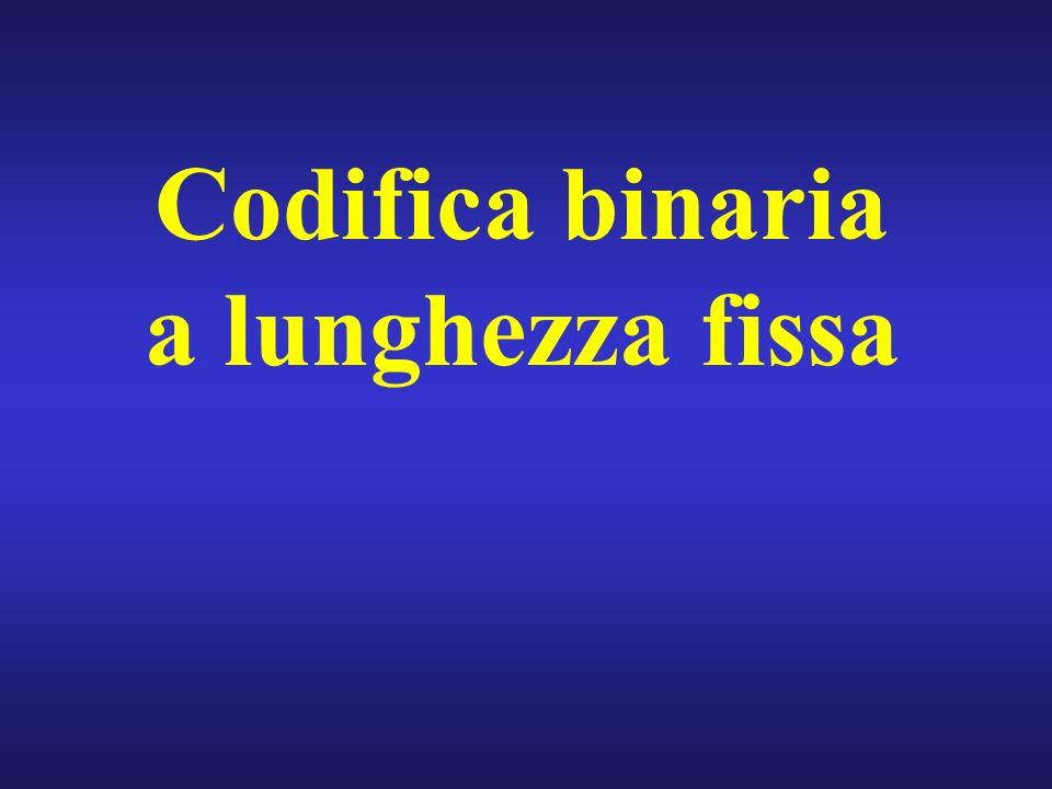 Codifica binaria a lunghezza fissa