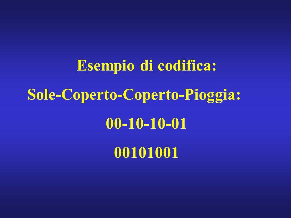 Esempio di codifica: Sole-Coperto-Coperto-Pioggia: 00-10-10-01 00101001
