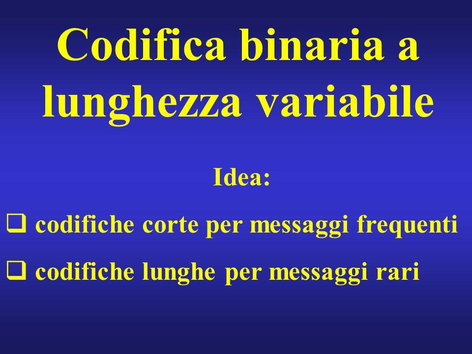 Codifica binaria a lunghezza variabile Idea: codifiche corte per messaggi frequenti codifiche lunghe per messaggi rari