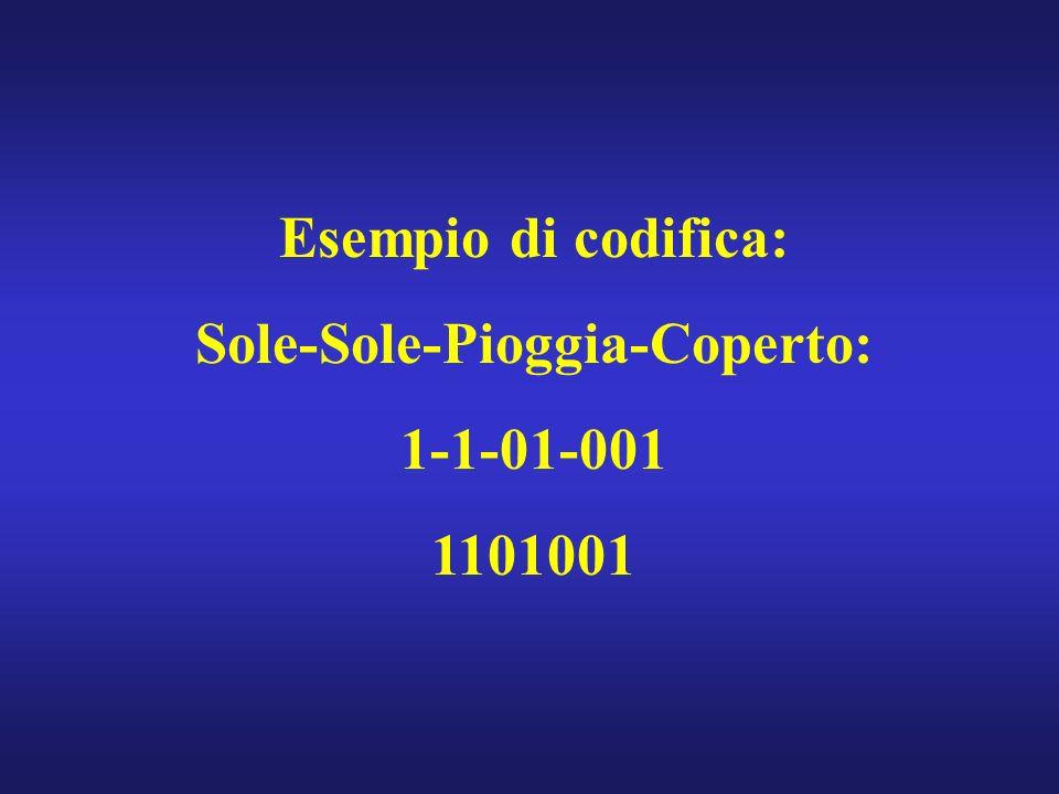 Esempio di codifica: Sole-Sole-Pioggia-Coperto: 1-1-01-001 1101001