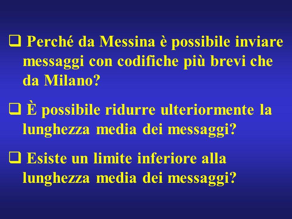 Perché da Messina è possibile inviare messaggi con codifiche più brevi che da Milano.