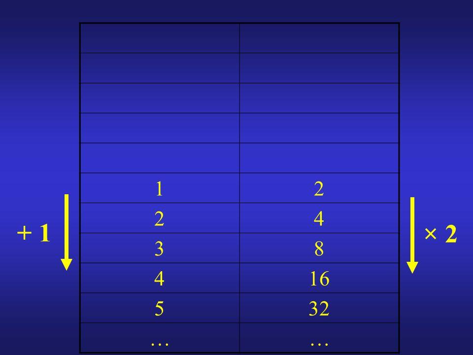 12 24 38 416 532 …… × 2 + 1