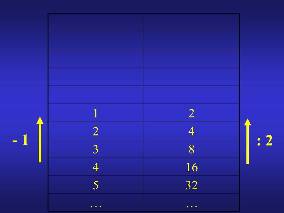 12 24 38 416 532 …… : 2 - 1