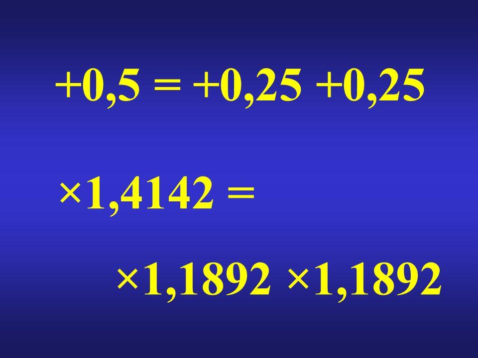 +0,5 = +0,25 +0,25 ×1,4142 = ×1,1892 ×1,1892